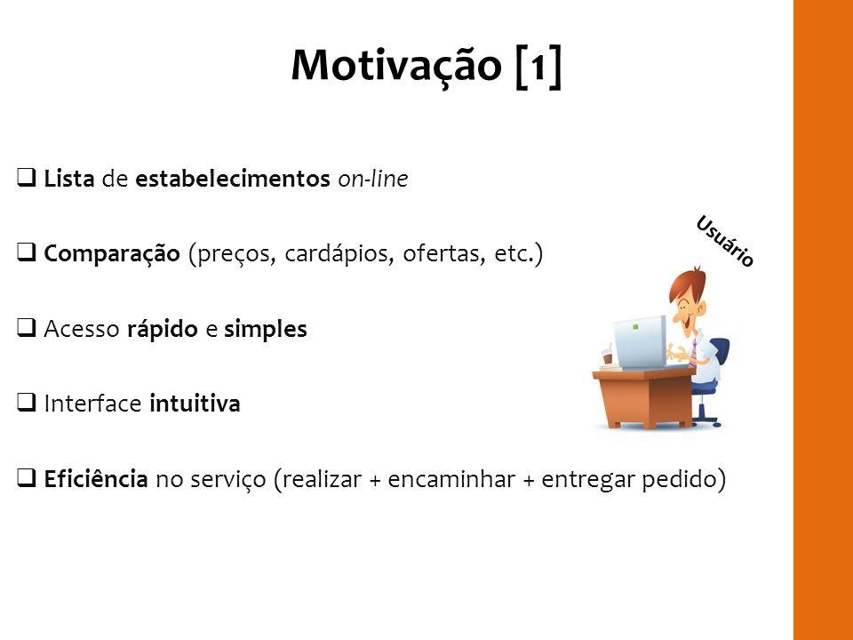 Motivação [1] RILAY Lista de estabelecimentos on-line